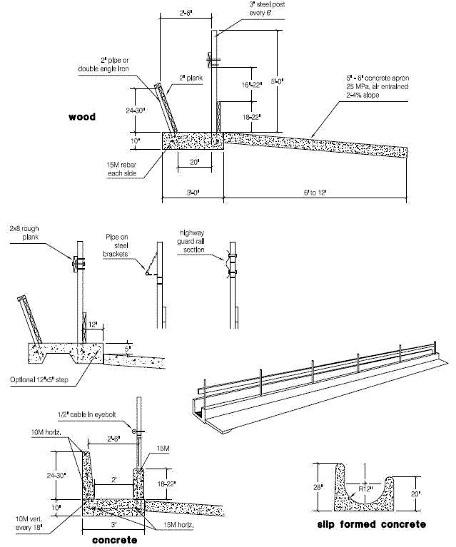 Facilities And Environment Feeding Pen Design
