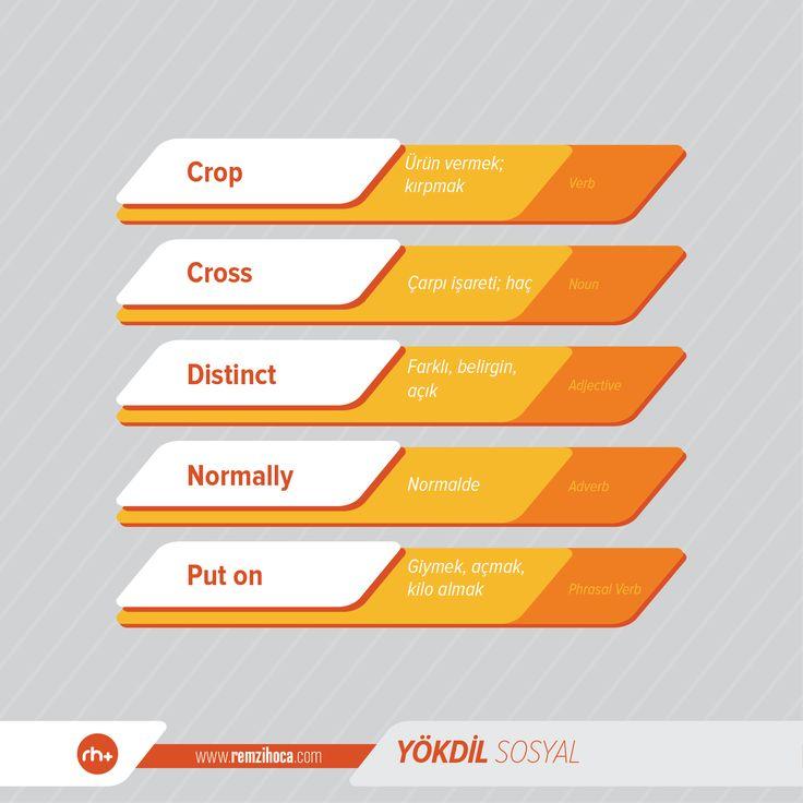 YÖKDİL Sosyal Bilimler Kelime Listesi YÖKDİL Sosyal Bilimler Alanı için önemli kelimelerde 21. gün. #yds #yokdil2017 #yokdilhazirlik #onlineyokdil #remzihoca #2017yokdil #yokdilkelime www.remzihoca.com www.rheyds.com