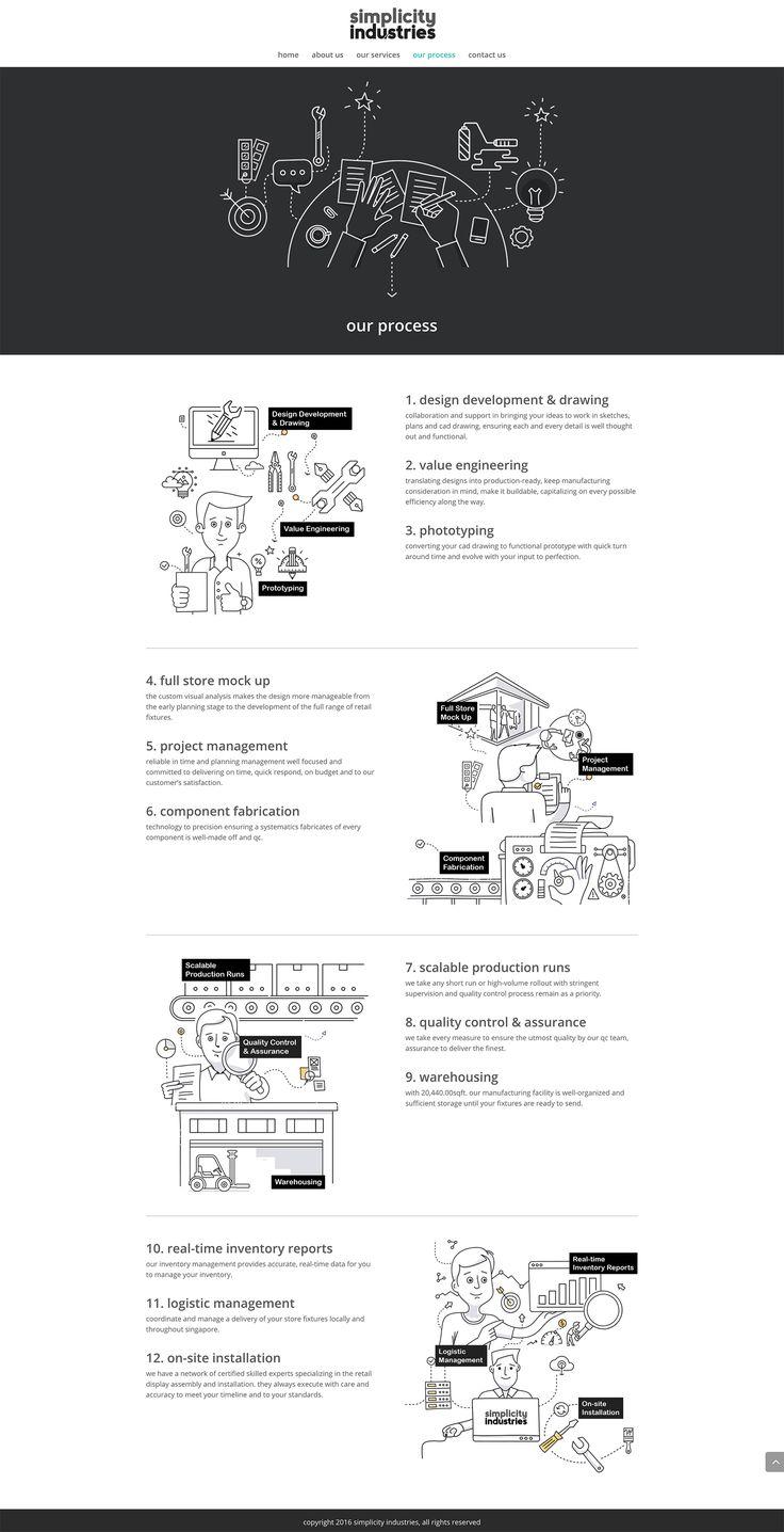 Simplicity Industries - MinLoveCat