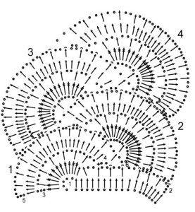 pattern-poncho