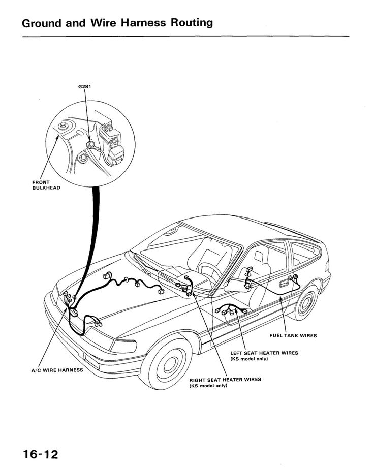 Ground & Wire Harness Diagram (http://media.honda.co.uk