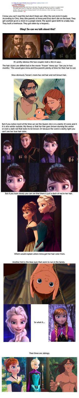 Tarzan's parents were British and Anna and Elsa's parents are Norwegian. So... no.: