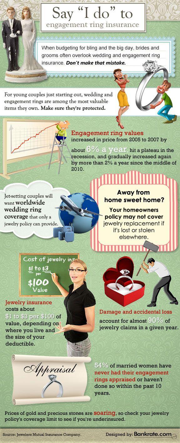 Simple Say I Do to engagement ring insurance jevel jevelweddingplanning Follow Us