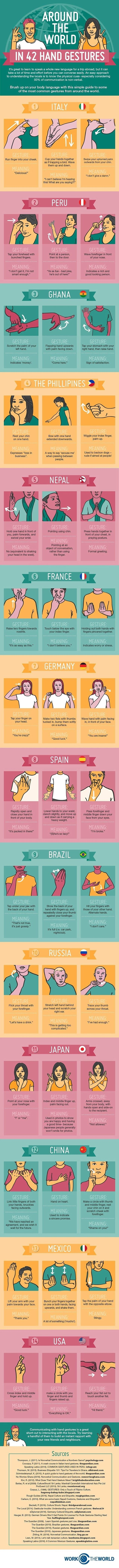 42 Hand Gestures Every Traveller Should Know If You Can't Speak The Local Language