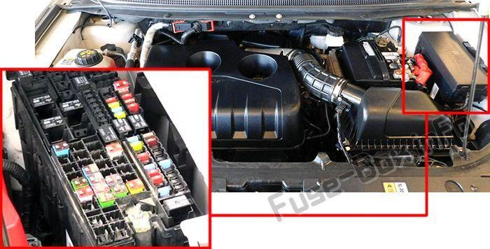 Ford Edge (2011-2014) < Fuse Box location   Fuse box, Ford edge, Fuse panelPinterest