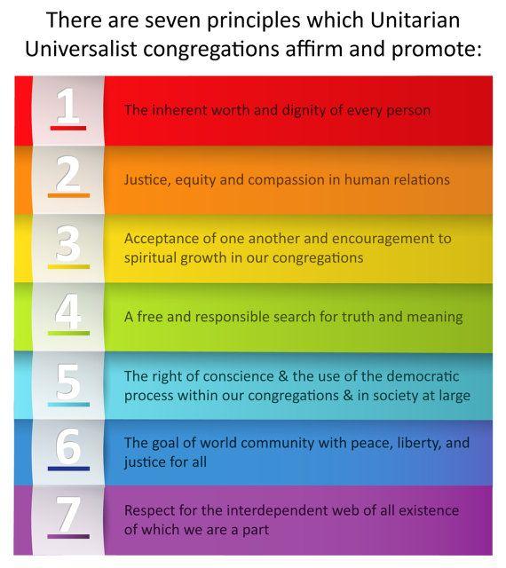 Dating unitarians
