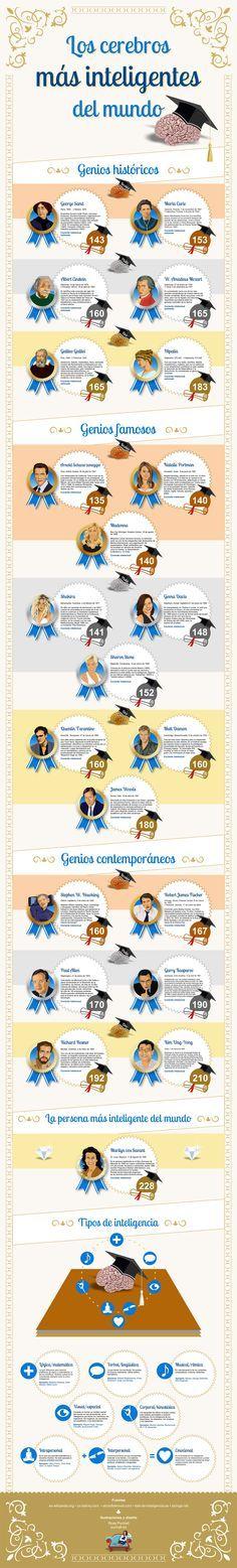 Los cerebros más inteligentes del Mundo #infografia vía @Alfredo Vela.