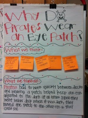 Why do pirates wear an eye patch? poster by Welcome to Room 36, a Kindergarten Blog