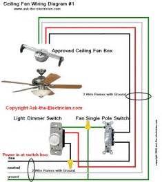 Más de 25 ideas increíbles sobre Ceiling fan wiring en Pinterest