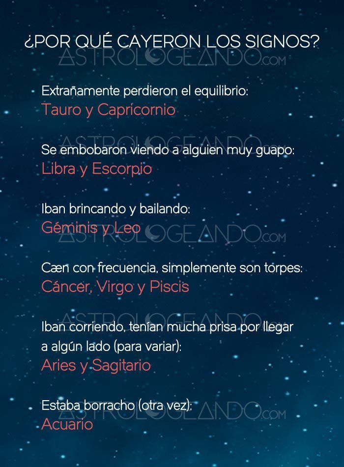 ¿POR QUÉ CAYERON LOS SIGNOS? #Zodiaco #Astrología #Astrologeando   Jajajajajajajajajajajajaja