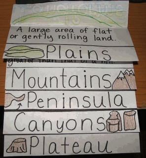 I think these flip books would be a great activity for the students to complete on one of the first days of the unit.  This would be a fantastic resource for the students to have throughout the unit, so that they could easily look at the definition and picture of each landform we are studying.