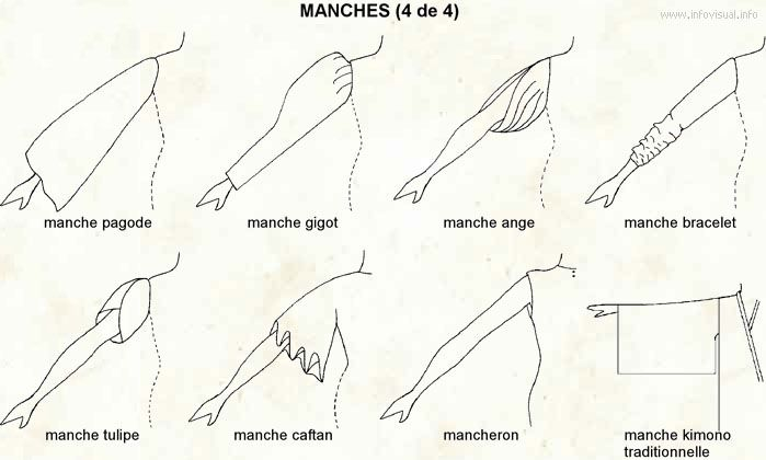 Manches 4