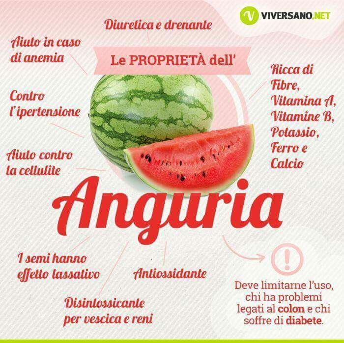 Proprietà dell'anguria