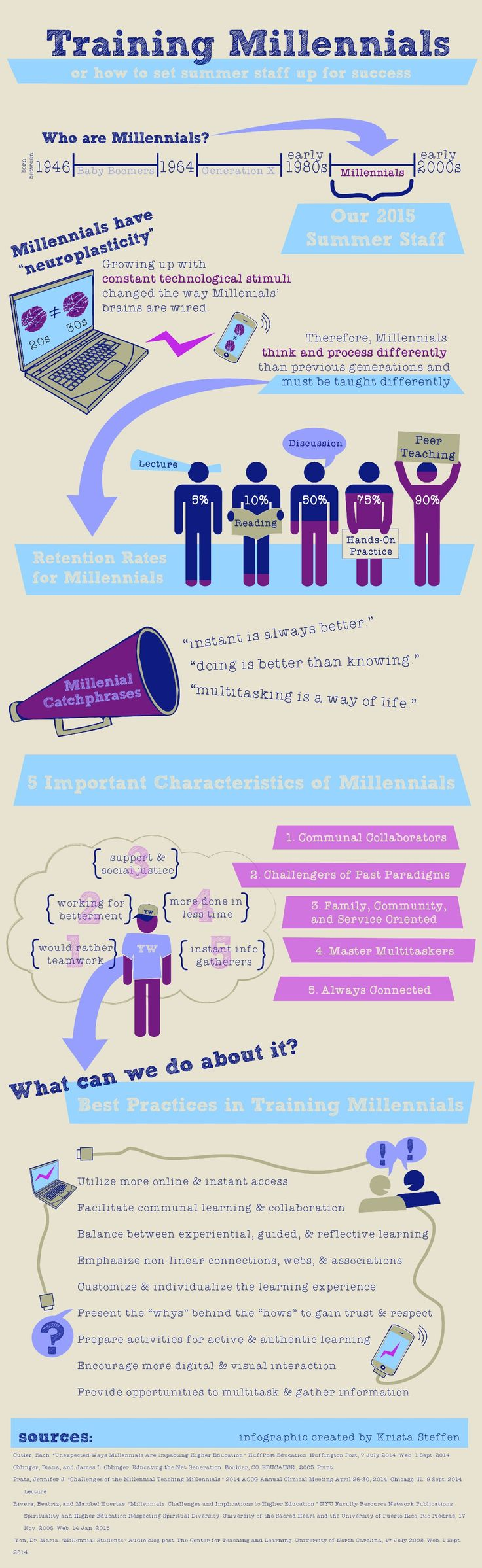 images about millennial workforce and future leadership on blog millennial infographic