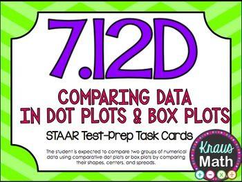 Grade 7 Math: Comparing Data in Box Plots & Dot Plots STAAR Test-Prep Task Cards! 7.12A TEKS Aligned Task Cards!