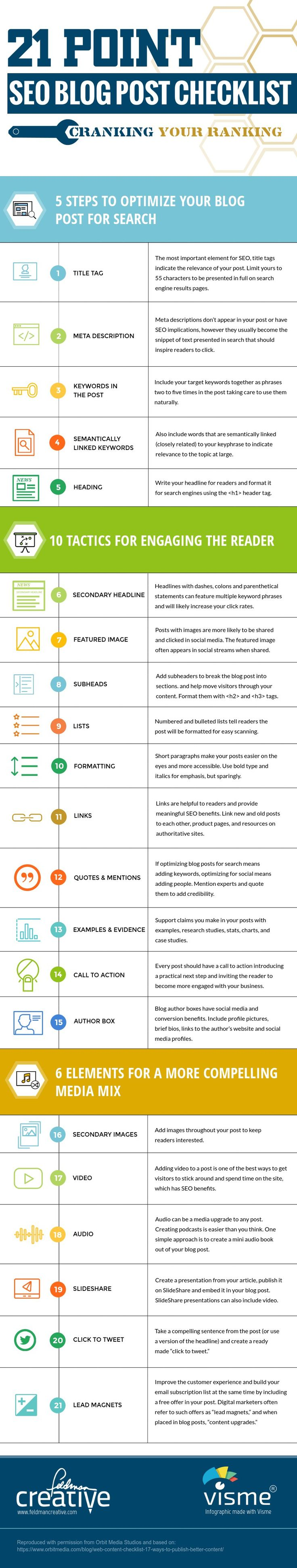 Optimizing Web Content for Search | Infographic by @FeldmanCreative | Barry Feldman for Content Marketing Institute | #BloggingTips #SEO #ContentMarketing | 21 POINT SEO BLOG POST CHECKLIST