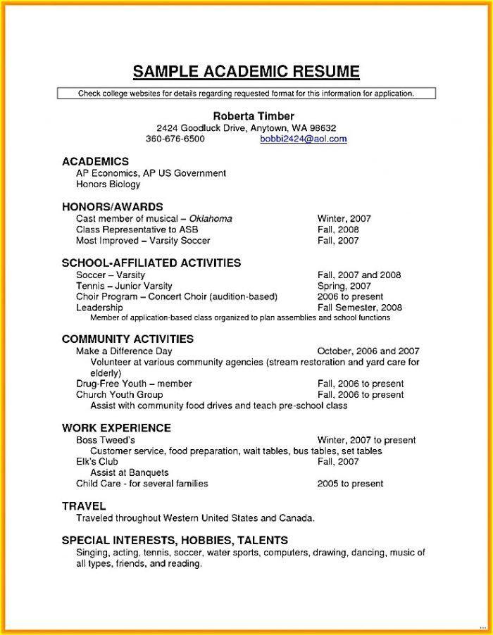 Resume Examples Awards Awards Examples Resume Resumeexamples Resume Examples Job Resume Examples Nursing Resume Examples