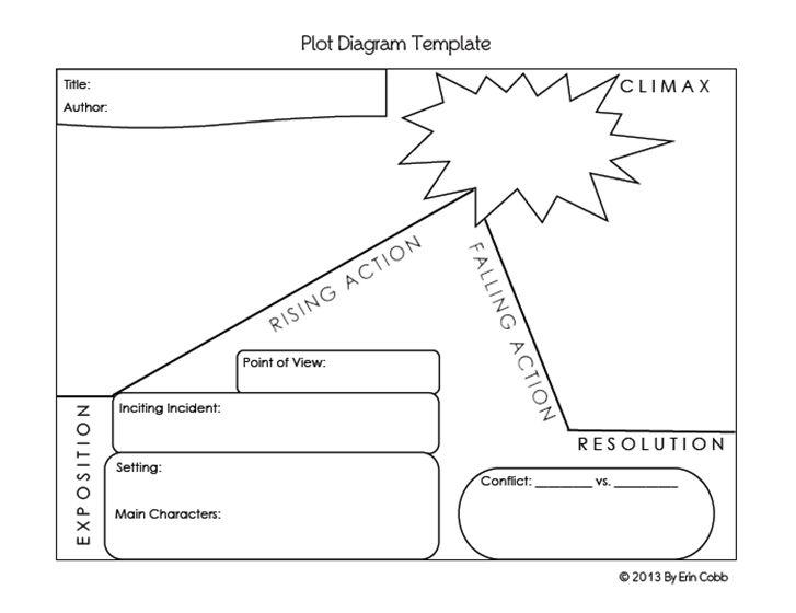 Plot Diagram Template Pb4nt50h School Ideas Pinterest Plot