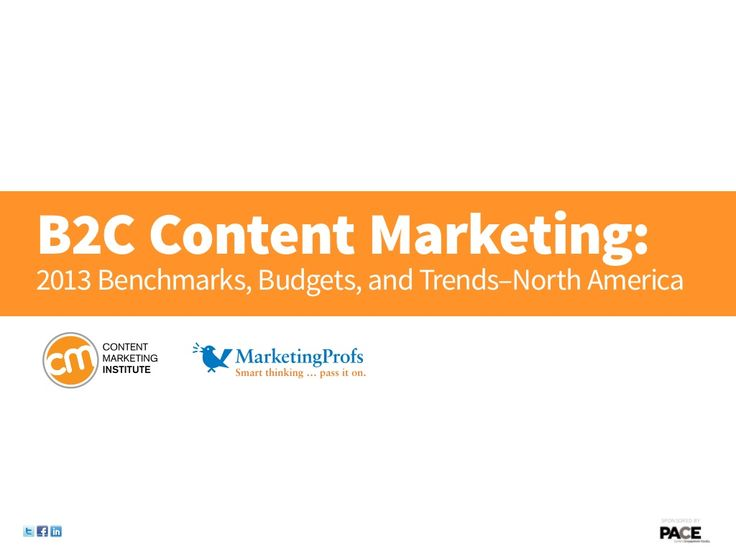 Brand-new Content Marketing research focused on the business-to-consumer market. #contentmarketing #research #b2c