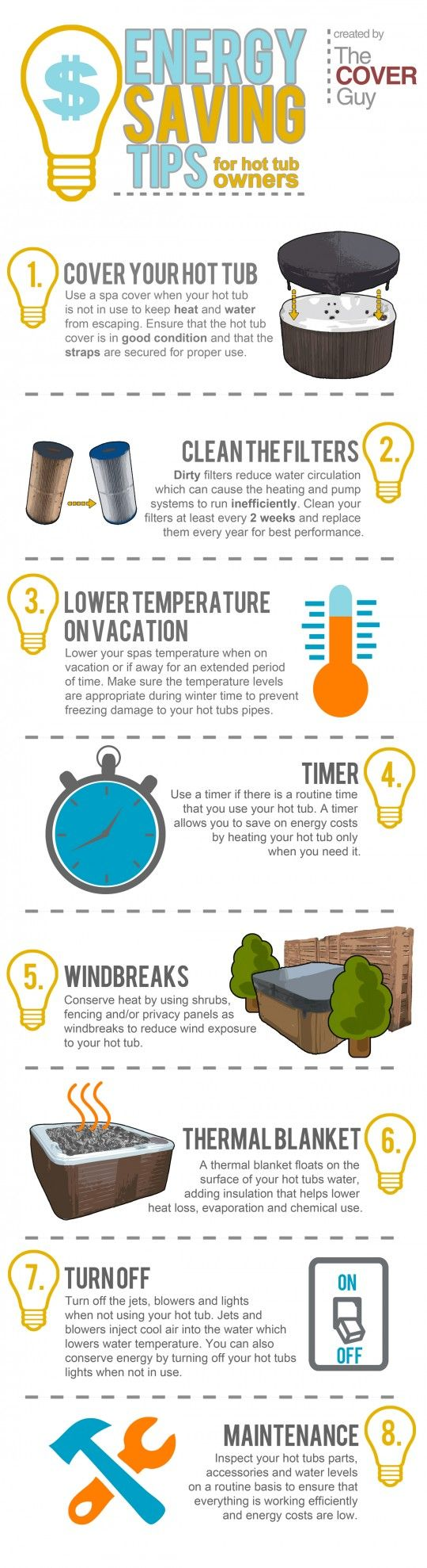 Energy Saving Tips for Hot Tub Owners | Backyard Blast by TheCoverGuy.com