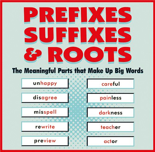 english prefix and suffix In the english language, we often place prefixes and suffixes at the beginning and end, respectively, of a word in order to modify it the original word does have meaning in itself, but by adding a prefix or suffix to it, we change the word.