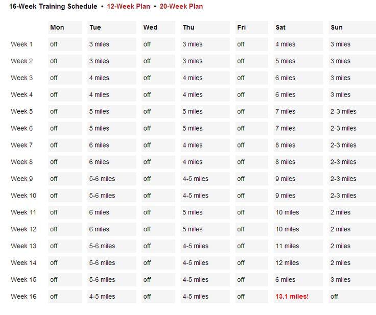 Best  Half Marathon Training Plan Ideas On   Half