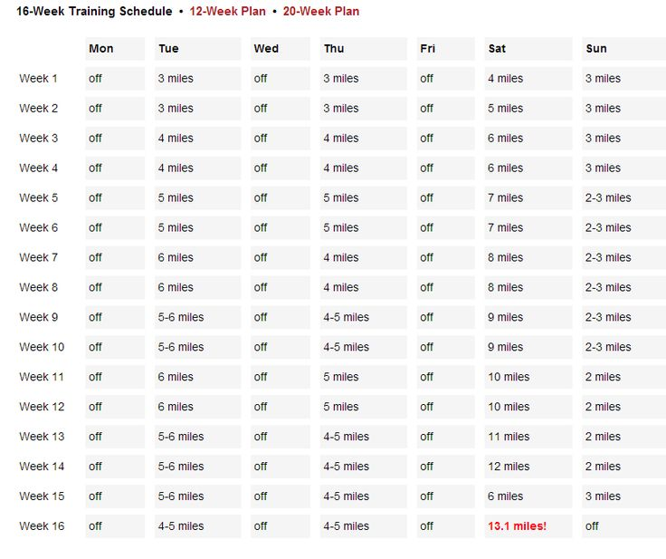 16 week half marathon training plan. Getting prepped for the East Texas Half!