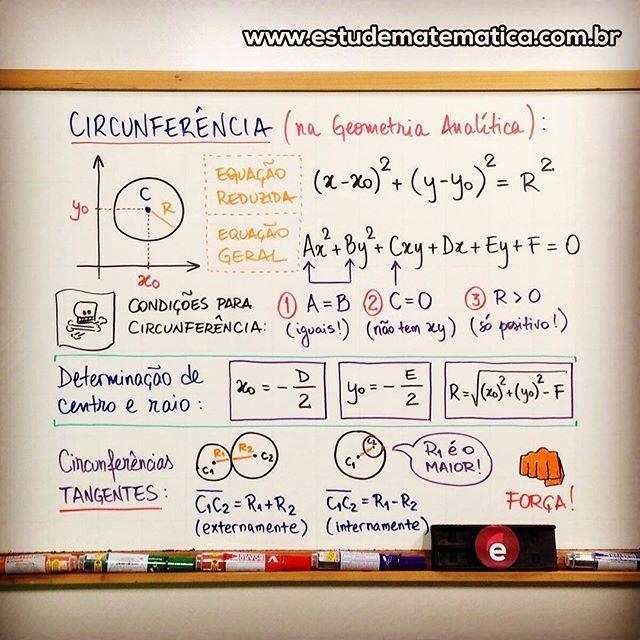Circunferência na Geometria analítica