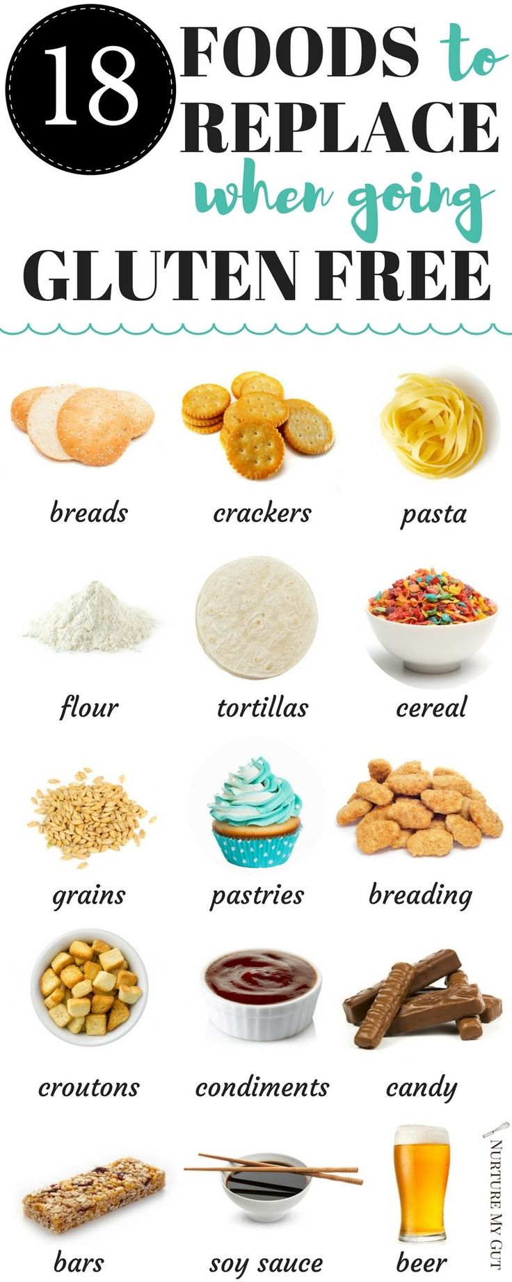 Ultimate Pantry Clean-out Guide: 18 Foods to Replace when going Gluten Free.  Learn how to identify gluten, read labels and keep your family safe!  Gluten free guide. Step by step gluten free pantry cleanout.