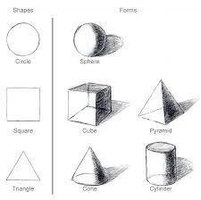 2D vormen en 3D vormen met schaduwen het zijn de  basisvormen cirkel vierkant driehoek en in 3D bol kubus en piramide en een kegel en een cilinder en lengte breedte diepte en schaduwen maken het driedimensionaal