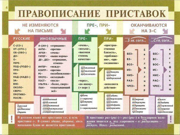 Больше информации на моем блоге alenamosunova.ru