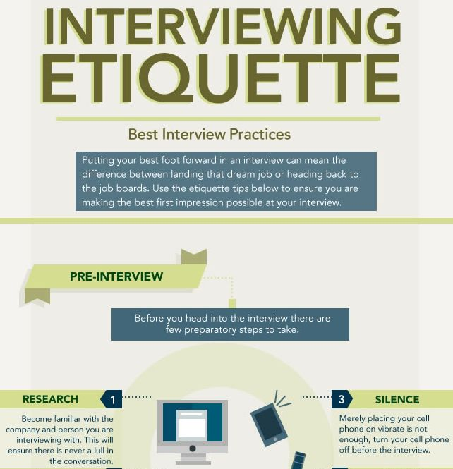 Tips for Interviews: Interviewing Etiquette   The first step to career victory is to prepare for an interview. Use these etiquette tips for interviews to ensure you are making the best impression possible to your prospective employer.  (Click on the title above to learn more.) Via  Column Five  for Rasmussen