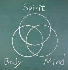 Holy trinity, starting formation of seed of life, flower of life, tree of life etc.
