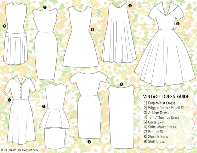 9 Common Types of Vintage Dresses, vintage dress styles, vintage dress guide, drop-waist, wiggle, a-line, tent, circle skirt, shirtwaist, sheath, shift, peplum