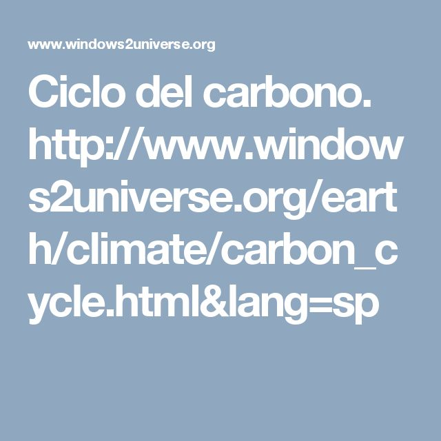 Ciclo del carbono. http://www.windows2universe.org/earth/climate/carbon_cycle.html&lang=sp