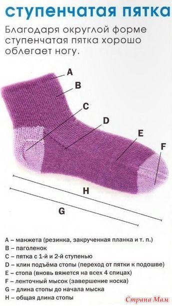 Всех приветствую!! Как связать носки спицами? Простой вопрос, но иногда он ставит в тупик. Казалось бы обычная вещь - носки, да только при их вязании существует много всяких тонкостей.