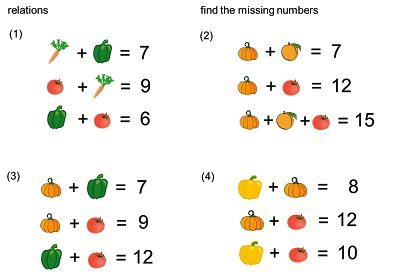 MEDIANA wtórnych matematyki Don Steward nauczania: związki roślinne