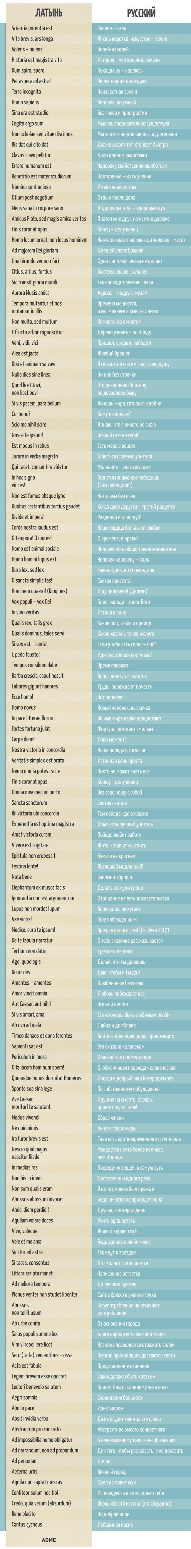 150 латинских выражений, которые актуальны как никогда