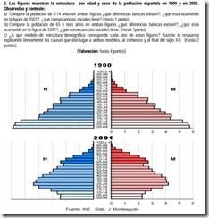 2012. Pirámide de población.: Práctica Selectividad, Selectividad Andalucía, Geografía Práctica