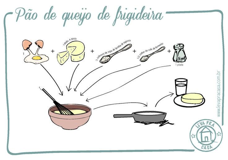 pao-de-queijo-frigideira-1