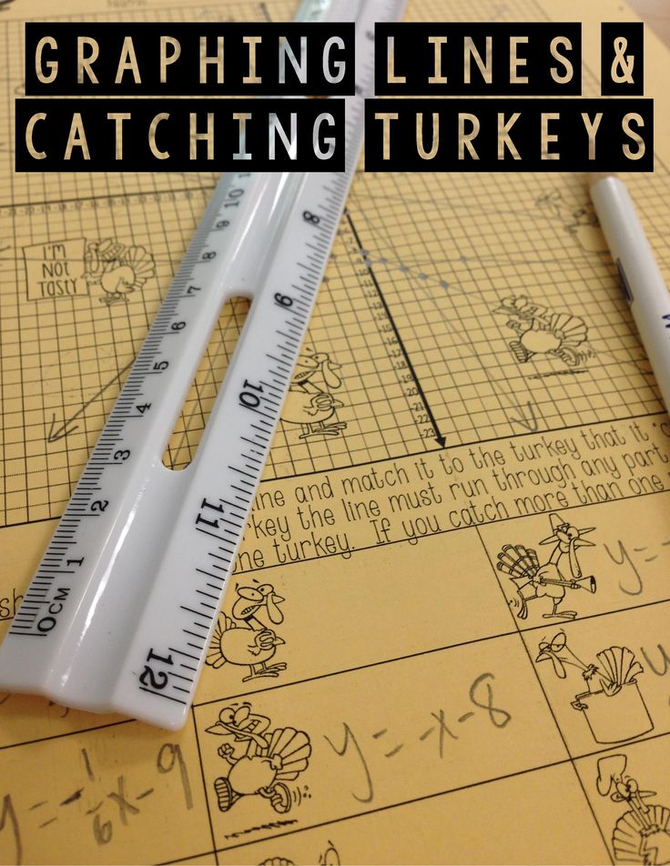 Thanksgiving Graphing Lines Activity ~ Slope Intercept ...