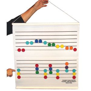 "Color Felt Staff This teaching aid can be held or hung up. It contains 96 colored felt hook-and-loop circles that can be placed on the staff. Colors are matched with KidsPlay bell sets, but can be used independently with other methods. 29""x 29"" LRCS30"