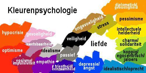 Kleuren spelen een belangrijke rol in onze dagelijkse levens en beïnvloeden onze activiteiten. Wist je dat kleur je fysieke en mentale welzijn beïnvloedt?
