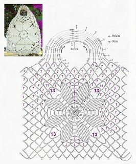 BAG CROCHET .... Agulhas Mágicas By Andréia Junqueira: Gráficos Crochê . #inspiration_crochet_diy GB ...