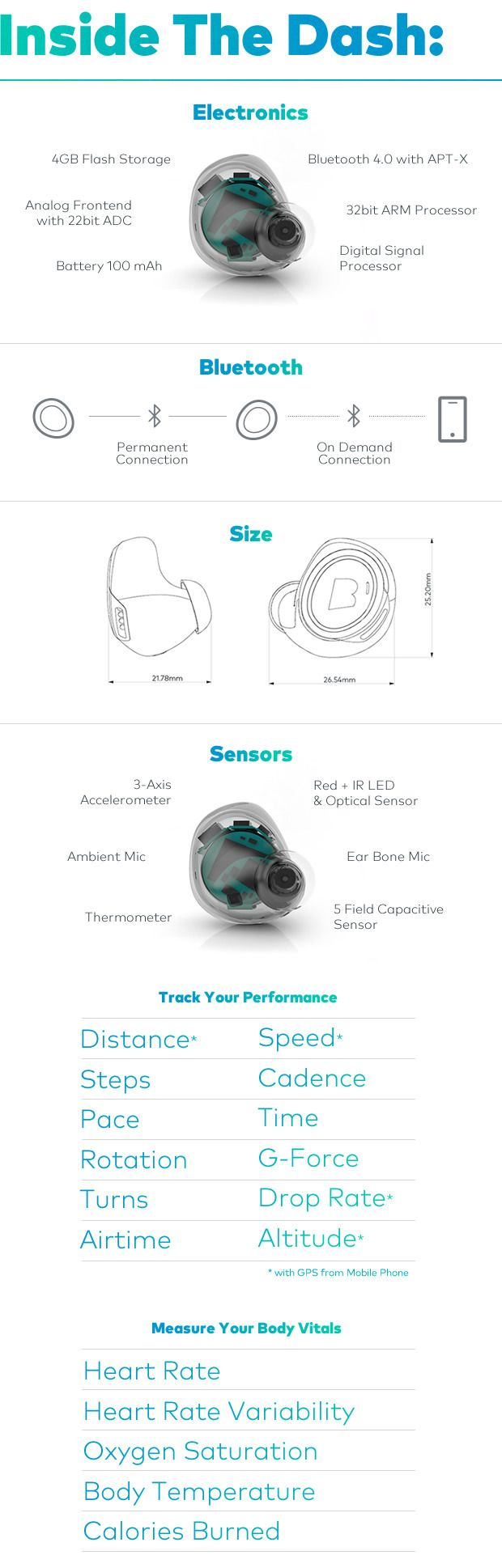 The Dash – Wireless Smart In Ear Headphones by BRAGI LLC. — Kickstarter