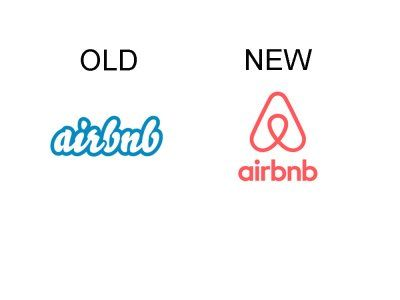 Airbnb Timeless And Classic Logo Design