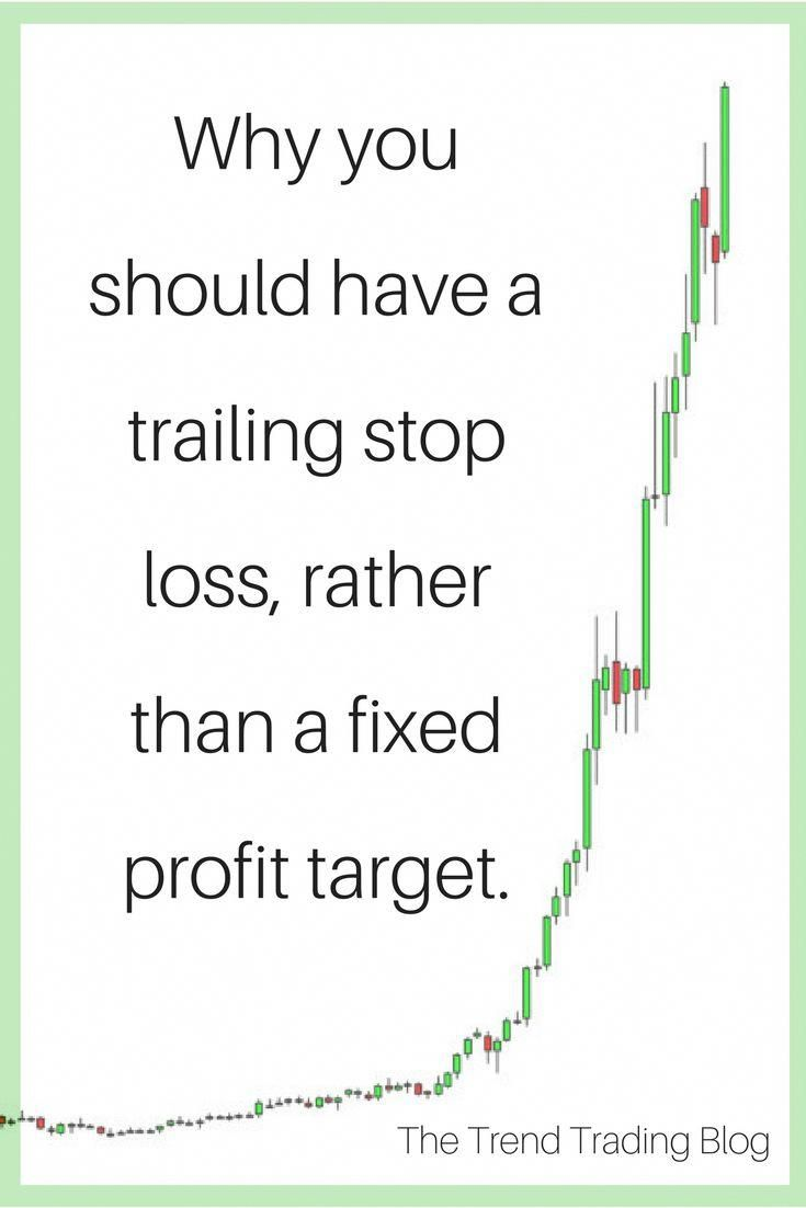 As Part Of Your Trading Strategy You Should Use A Trailing Stop