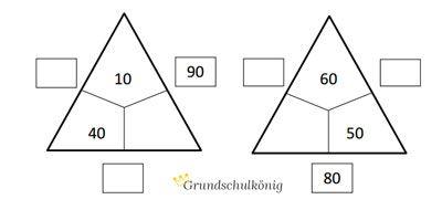 Rechendreiecke im Zahlenraum 100 (und ein bisschen darüber hinaus) für Mathe in der 2. Klasse - zum kostenlosen Download als PDF