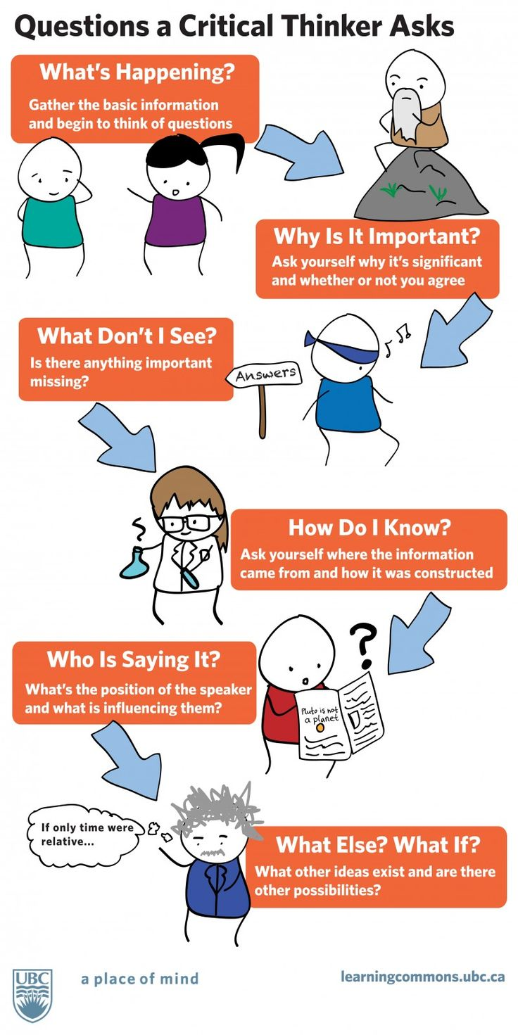 "Critical Thinking Toolkit Info graphic. How cute is this graph showing common questions that critical thinkers may ask. ""What is going on around me"" ""What could change? What if"". And with the CUTEST little characters!"