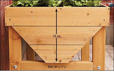 bacs de culture vegtrug lee valley tools a faire pour la cour pinterest tools and culture. Black Bedroom Furniture Sets. Home Design Ideas
